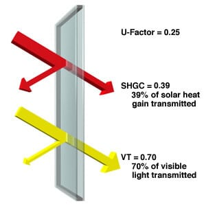 Low solar gain design for hot climates (photo: EWC)